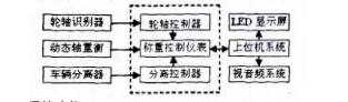 轮轴.jpg